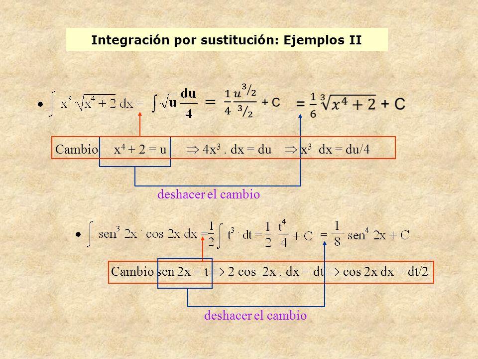 Integración por sustitución: Ejemplos II