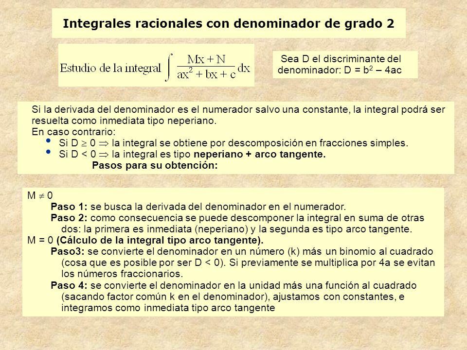 Integrales racionales con denominador de grado 2