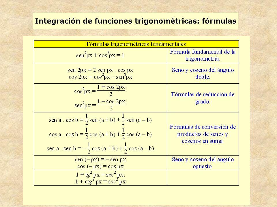 Integración de funciones trigonométricas: fórmulas