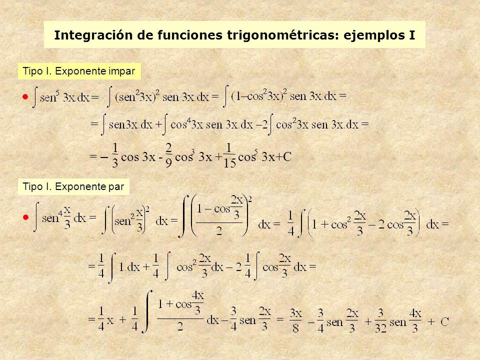 Integración de funciones trigonométricas: ejemplos I