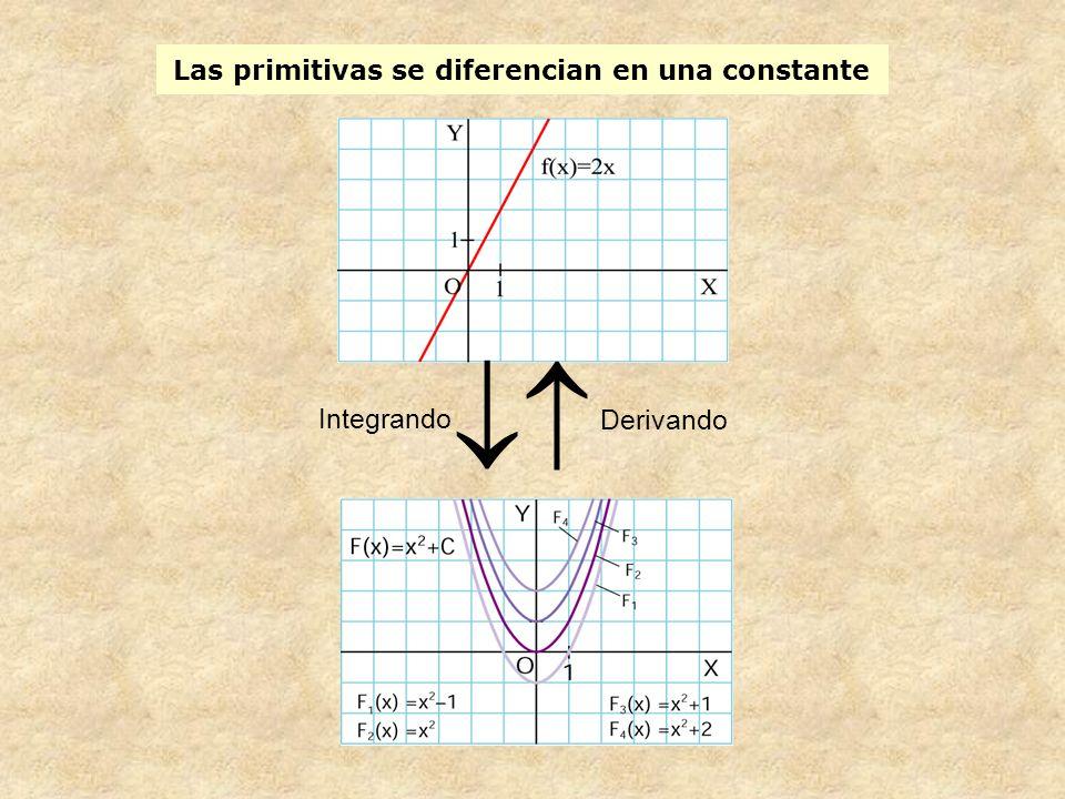 Las primitivas se diferencian en una constante