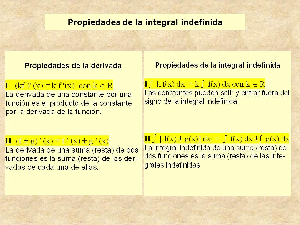 Propiedades de la integral indefinida