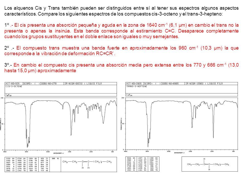 Los alquenos Cis y Trans también pueden ser distinguidos entre sí al tener sus espectros algunos aspectos característicos. Compare los siguientes espectros de los compuestos cis-3-octeno y el trans-3-hepteno: