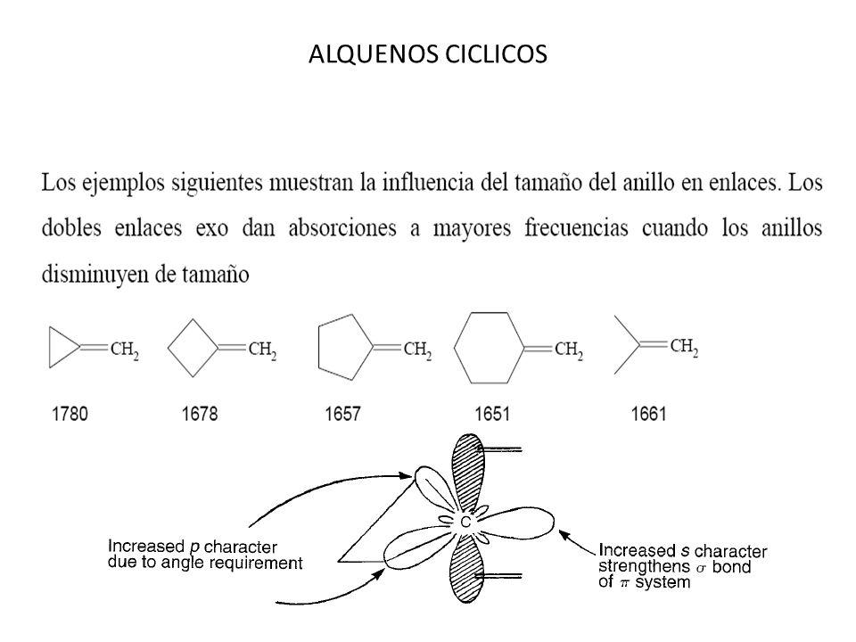 ALQUENOS CICLICOS