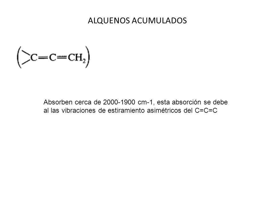 ALQUENOS ACUMULADOS Absorben cerca de 2000-1900 cm-1, esta absorción se debe al las vibraciones de estiramiento asimétricos del C=C=C.