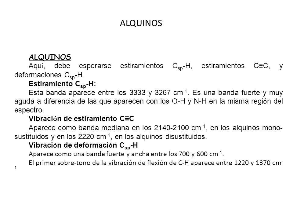ALQUINOS ALQUINOS. Aquí, debe esperarse estiramientos Csp-H, estiramientos C≡C, y deformaciones Csp-H.