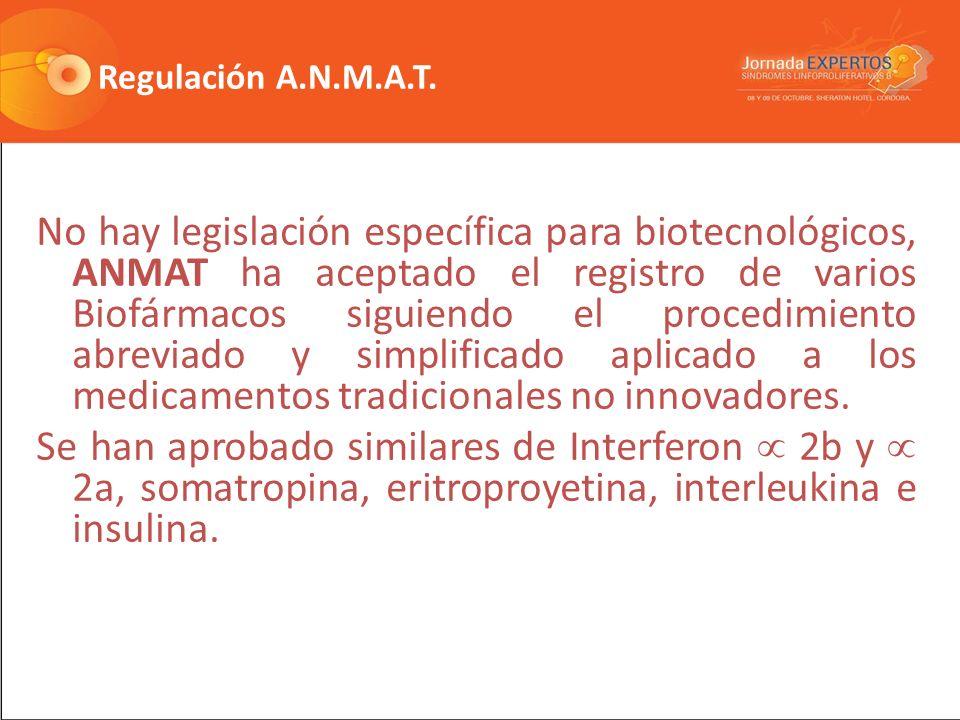 Regulación A.N.M.A.T.