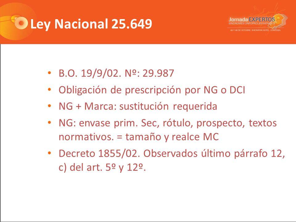 Ley Nacional 25.649 B.O. 19/9/02. Nº: 29.987. Obligación de prescripción por NG o DCI. NG + Marca: sustitución requerida.