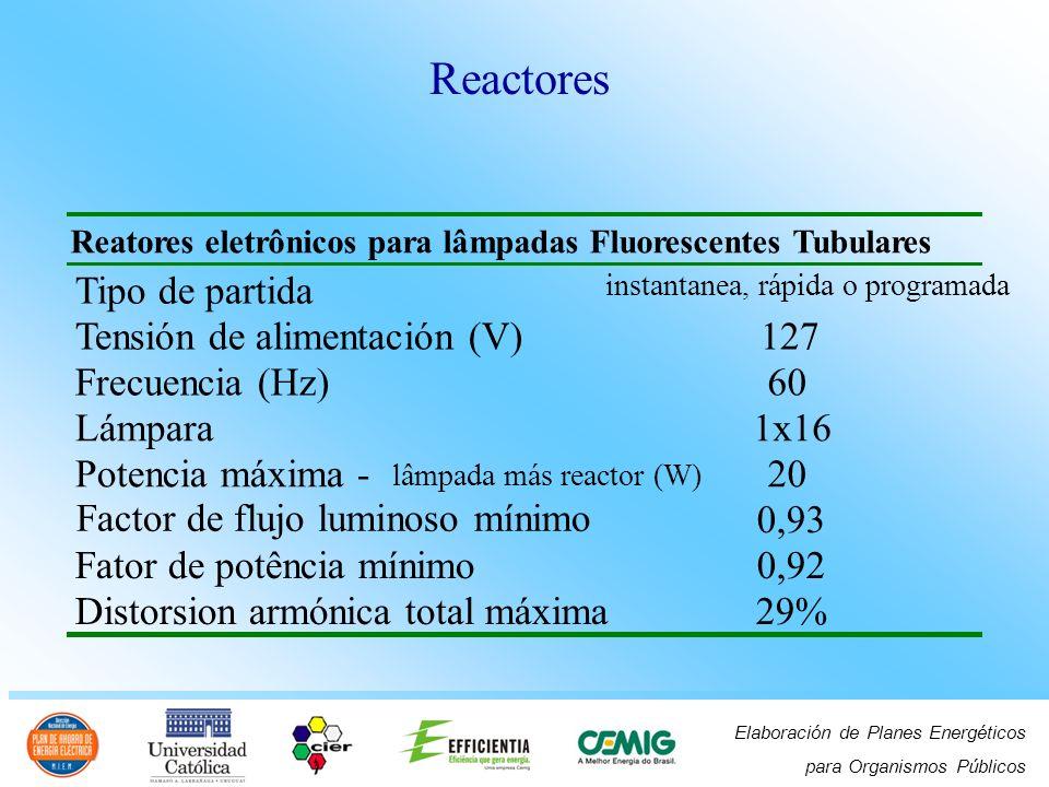 Reactores Tipo de partida Tensión de alimentación (V) 127