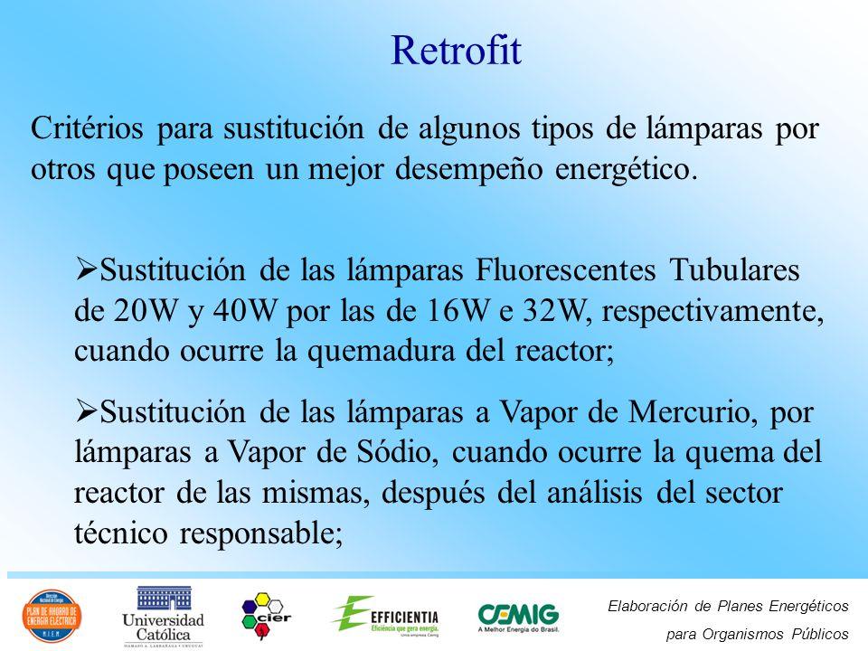 Retrofit Critérios para sustitución de algunos tipos de lámparas por otros que poseen un mejor desempeño energético.