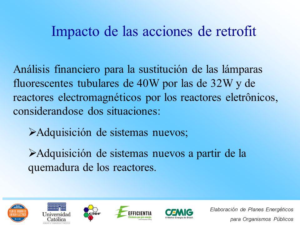 Impacto de las acciones de retrofit