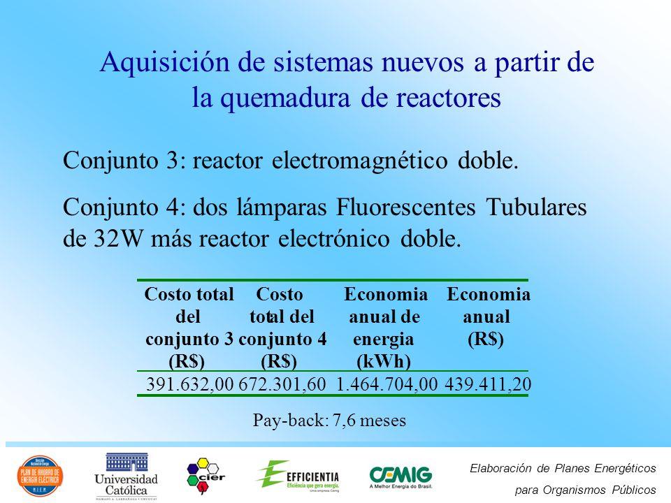 Aquisición de sistemas nuevos a partir de la quemadura de reactores