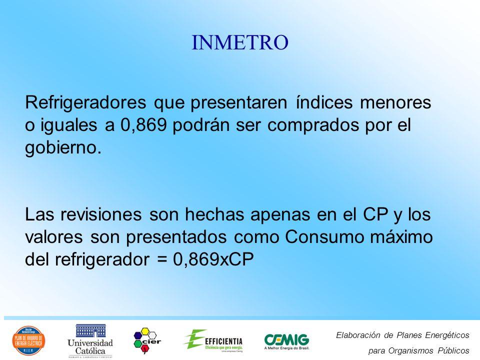 INMETRO Refrigeradores que presentaren índices menores o iguales a 0,869 podrán ser comprados por el gobierno.