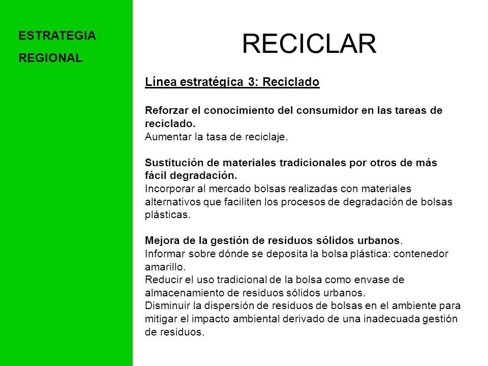 RECICLAR ESTRATEGIA REGIONAL Línea estratégica 3: Reciclado .