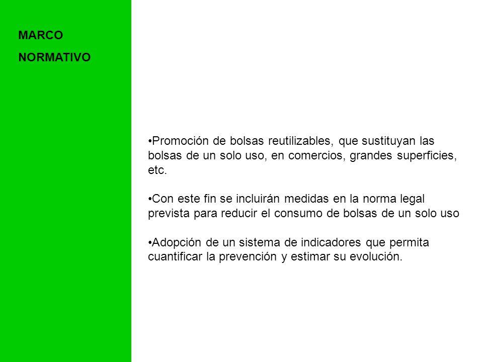 MARCO NORMATIVO. Promoción de bolsas reutilizables, que sustituyan las bolsas de un solo uso, en comercios, grandes superficies, etc.