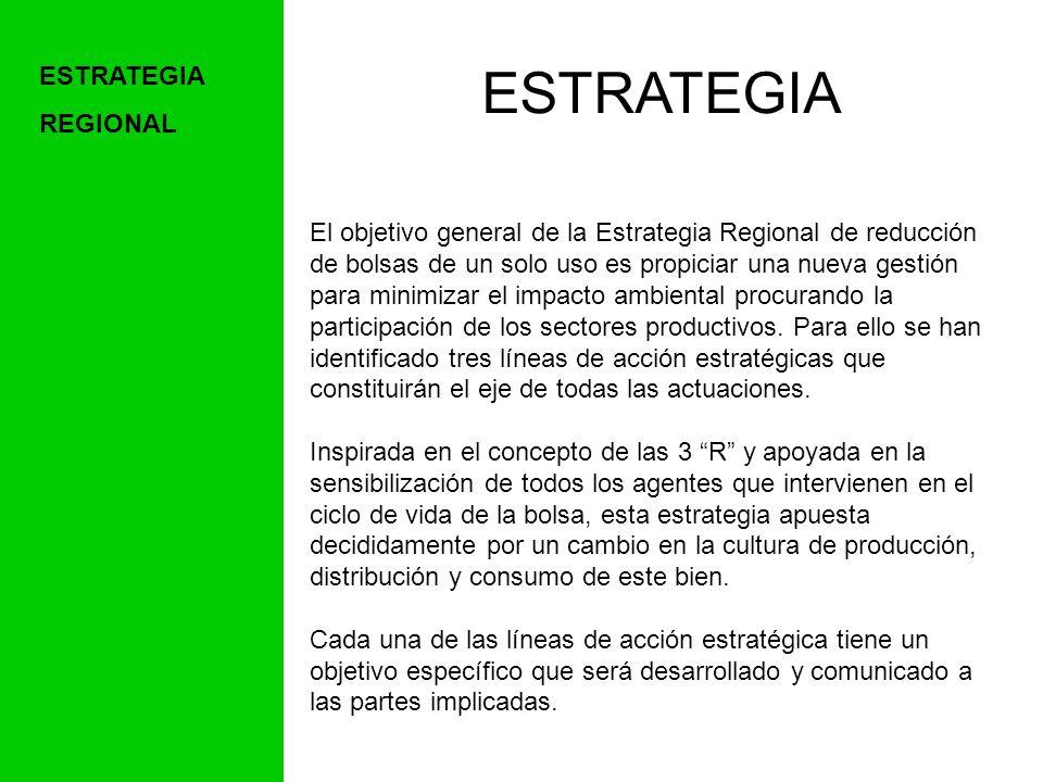 ESTRATEGIA ESTRATEGIA REGIONAL