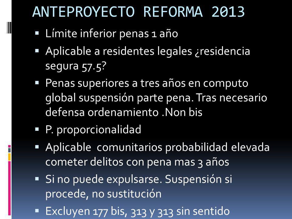 ANTEPROYECTO REFORMA 2013 Límite inferior penas 1 año