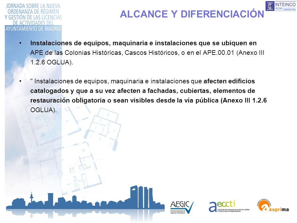 ALCANCE Y DIFERENCIACIÓN