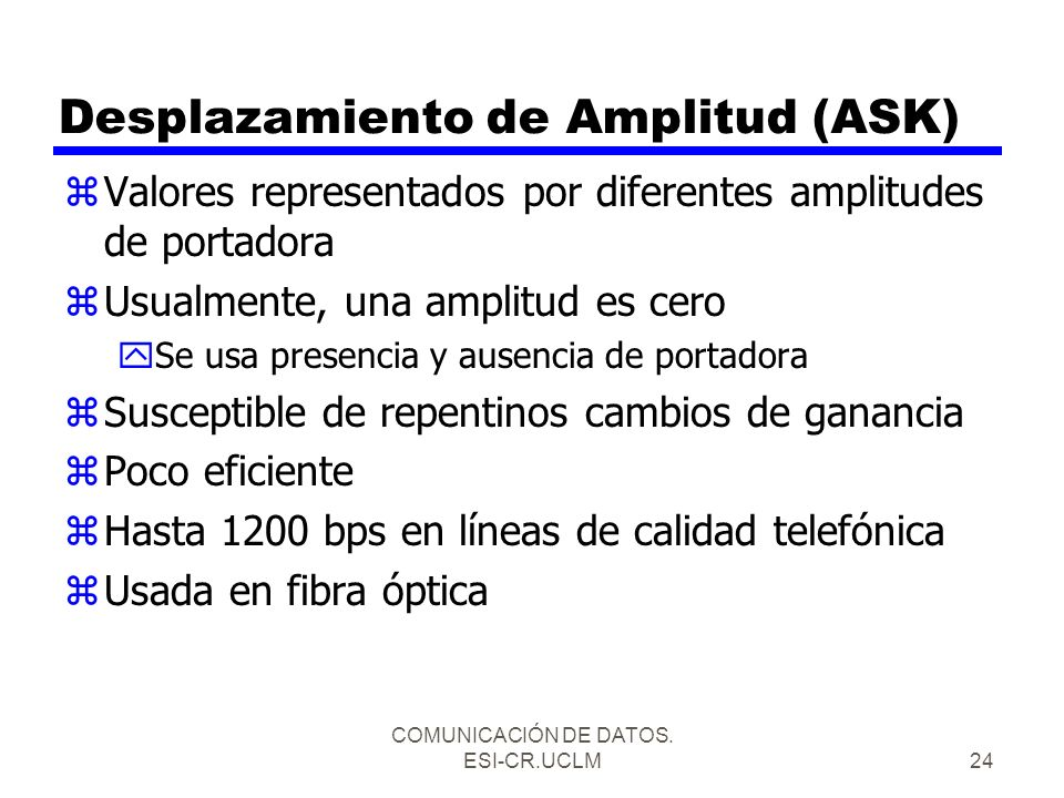 Desplazamiento de Amplitud (ASK)