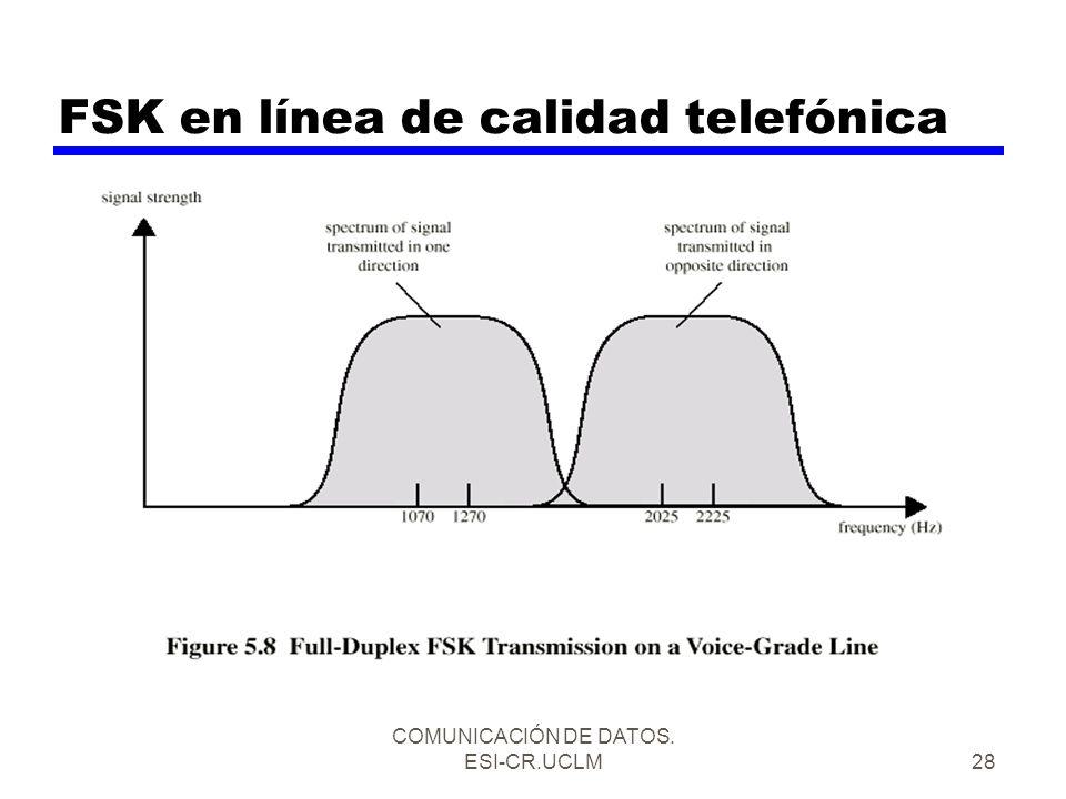 FSK en línea de calidad telefónica