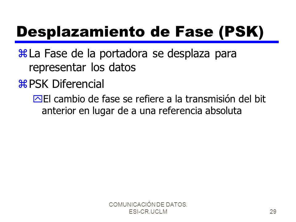 Desplazamiento de Fase (PSK)
