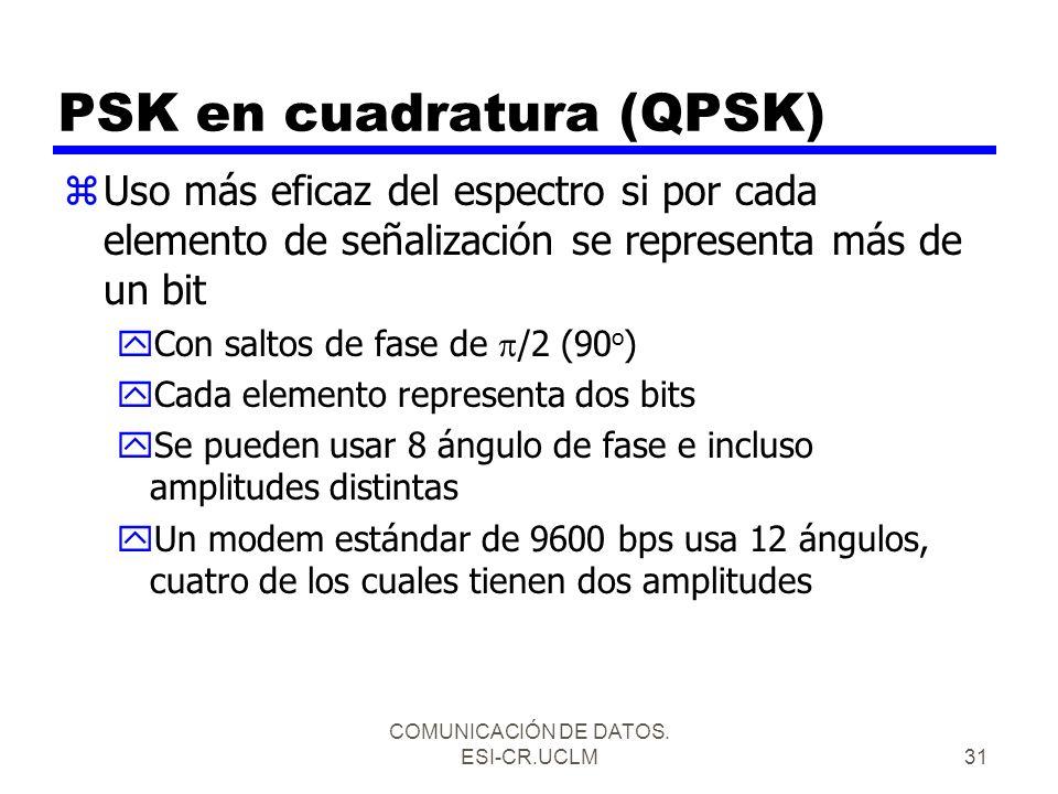 PSK en cuadratura (QPSK)