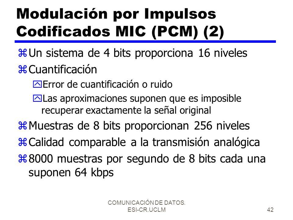Modulación por Impulsos Codificados MIC (PCM) (2)