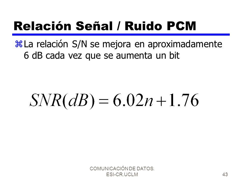 Relación Señal / Ruido PCM