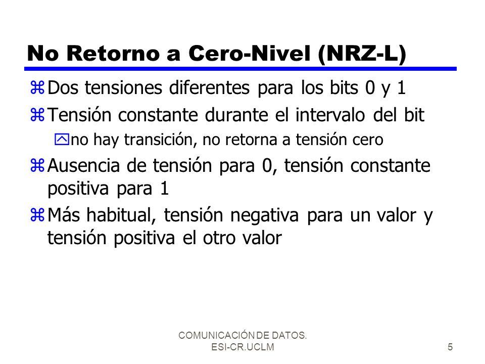 No Retorno a Cero-Nivel (NRZ-L)