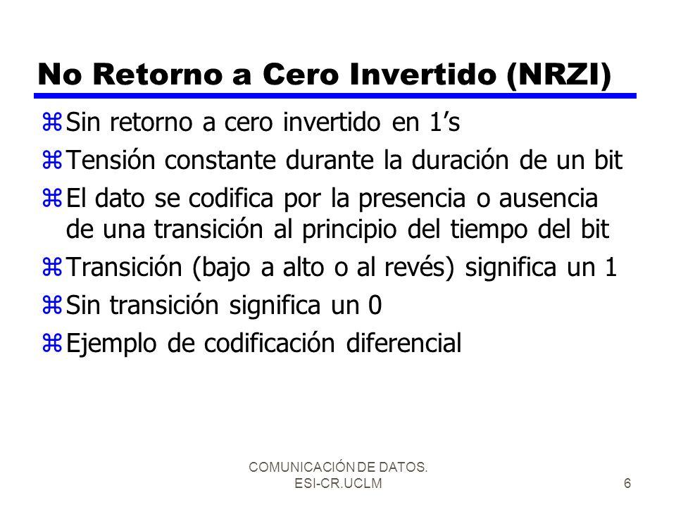 No Retorno a Cero Invertido (NRZI)