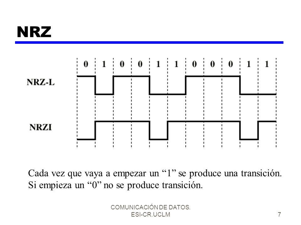 COMUNICACIÓN DE DATOS. ESI-CR.UCLM