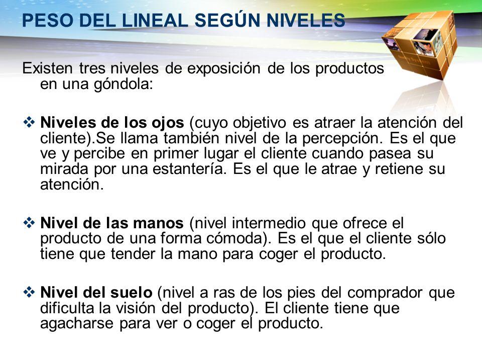 PESO DEL LINEAL SEGÚN NIVELES
