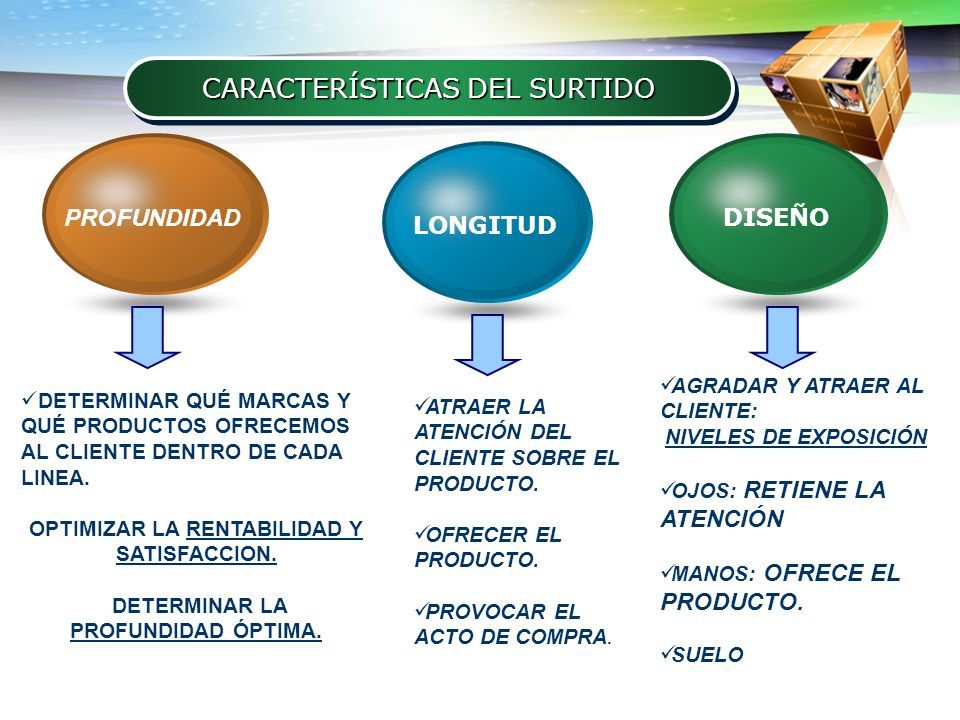 OPTIMIZAR LA RENTABILIDAD Y SATISFACCION.