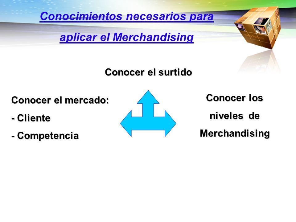 Conocimientos necesarios para aplicar el Merchandising