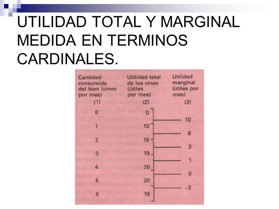 UTILIDAD TOTAL Y MARGINAL MEDIDA EN TERMINOS CARDINALES.