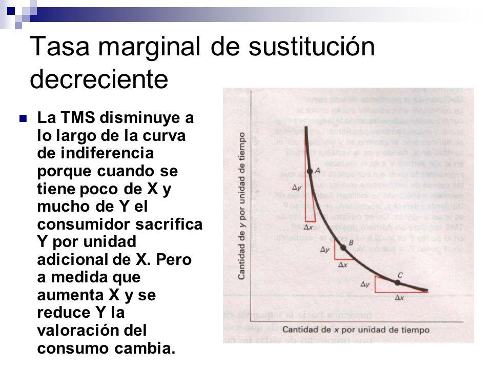 Tasa marginal de sustitución decreciente