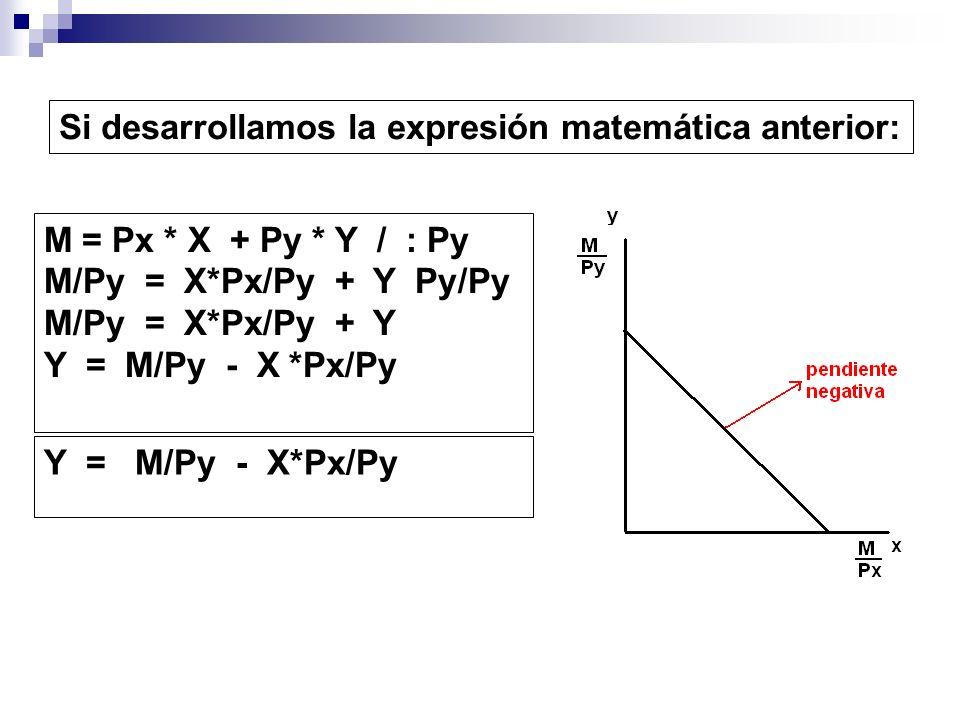 Si desarrollamos la expresión matemática anterior: