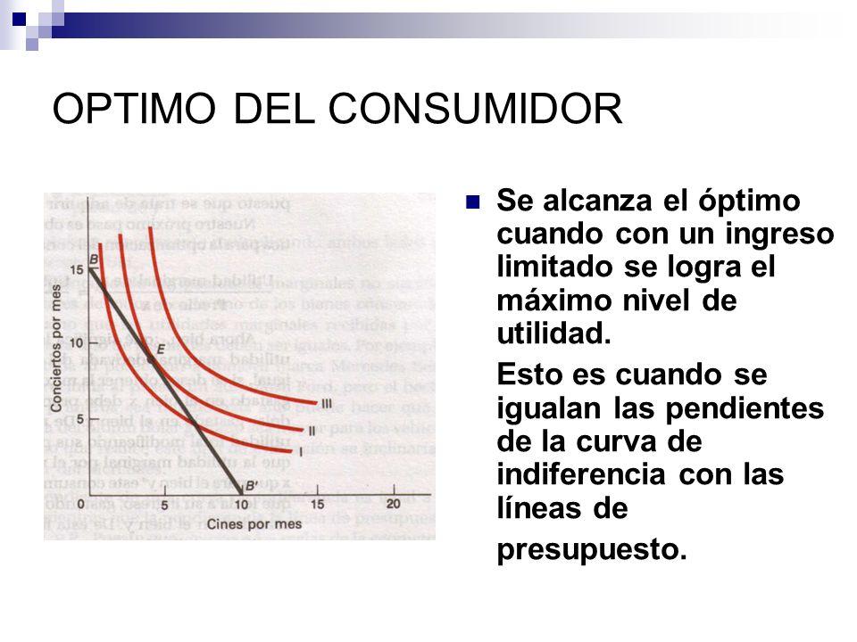 OPTIMO DEL CONSUMIDOR Se alcanza el óptimo cuando con un ingreso limitado se logra el máximo nivel de utilidad.