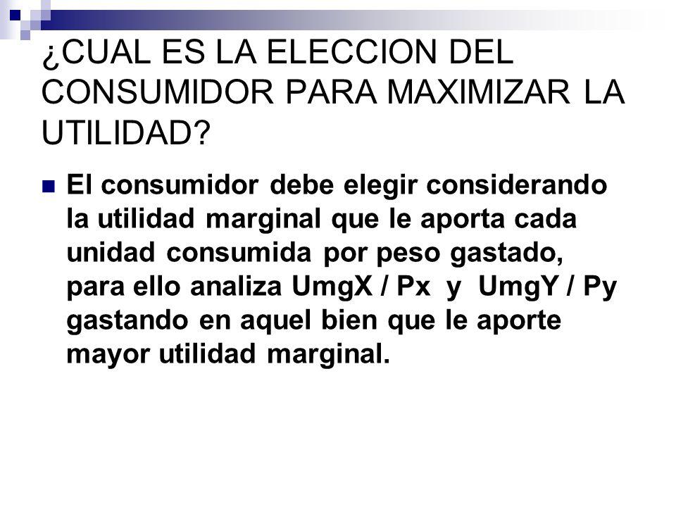 ¿CUAL ES LA ELECCION DEL CONSUMIDOR PARA MAXIMIZAR LA UTILIDAD