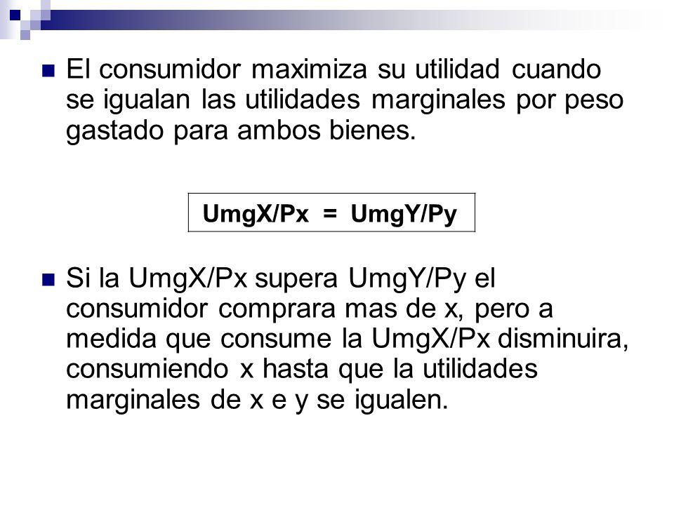 El consumidor maximiza su utilidad cuando se igualan las utilidades marginales por peso gastado para ambos bienes.