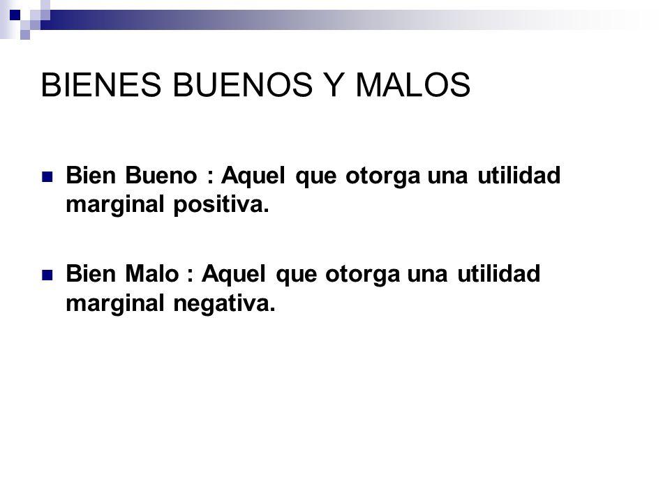 BIENES BUENOS Y MALOS Bien Bueno : Aquel que otorga una utilidad marginal positiva.