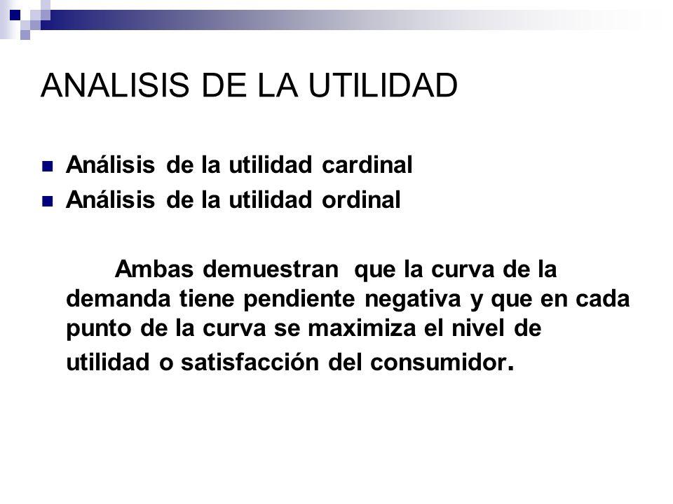 ANALISIS DE LA UTILIDAD
