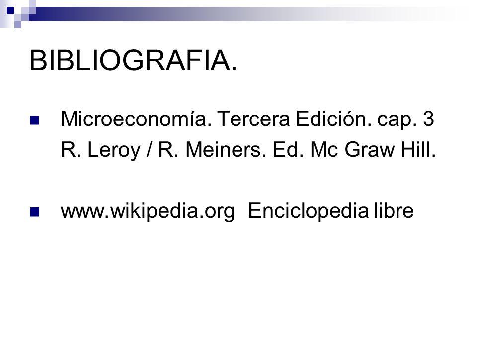 BIBLIOGRAFIA. Microeconomía. Tercera Edición. cap. 3