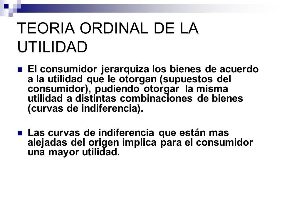 TEORIA ORDINAL DE LA UTILIDAD
