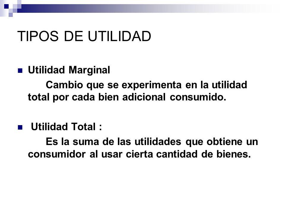 TIPOS DE UTILIDAD Utilidad Marginal