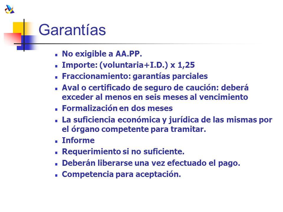 Garantías No exigible a AA.PP. Importe: (voluntaria+I.D.) x 1,25