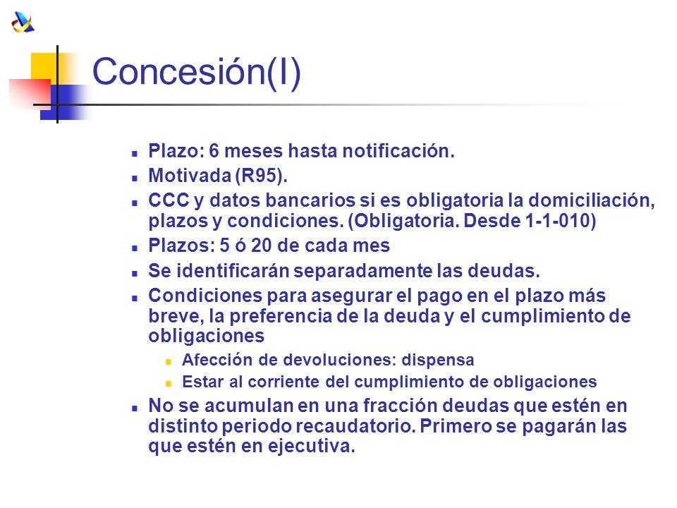 Concesión(I) Plazo: 6 meses hasta notificación. Motivada (R95).