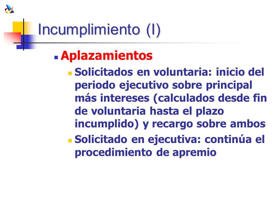 Incumplimiento (I) Aplazamientos