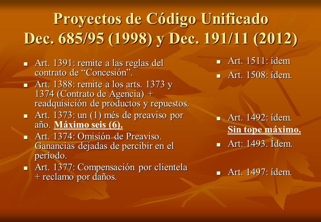 Proyectos de Código Unificado Dec. 685/95 (1998) y Dec. 191/11 (2012)