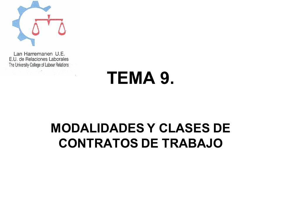 MODALIDADES Y CLASES DE CONTRATOS DE TRABAJO